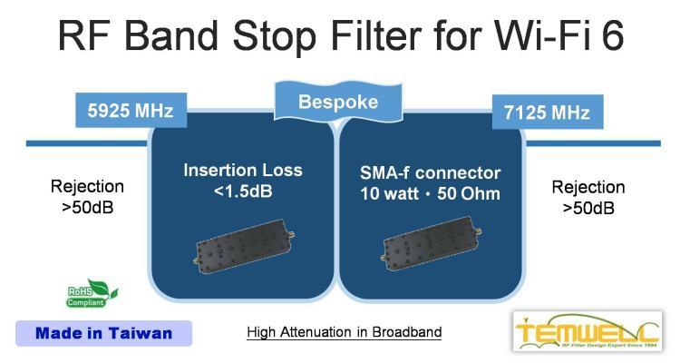 proimages/WeekNews/2021.04.21_Temwell_-_Broadband_Stop_Filter_for_WiFi_6.JPG