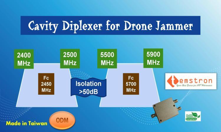 proimages/WeekNews/2021.04.26_Temstron_-_50W_2.4G_5.7G_Cavity_Diplexer_for_Anti-Drone.JPG
