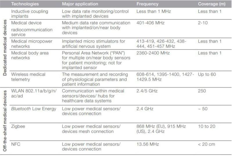proimages/application/5G-Medical/medical_list.jpg