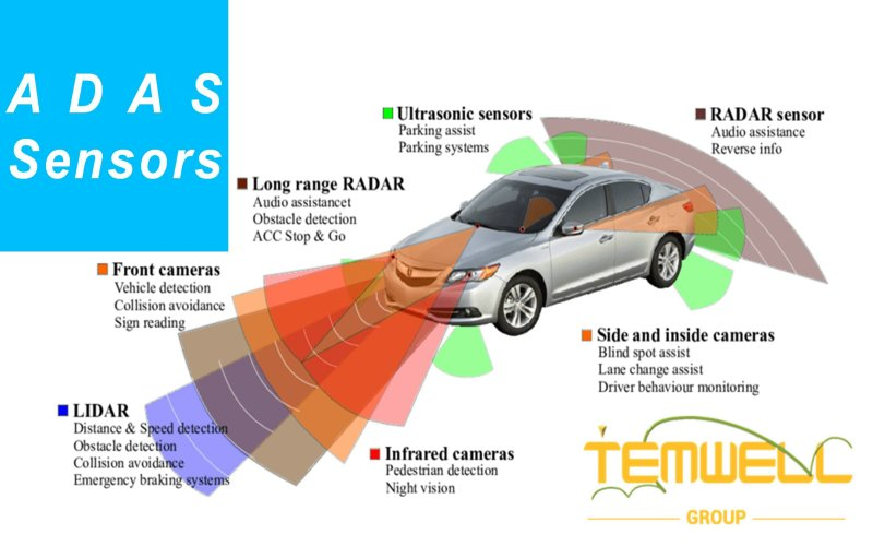 Advanced driver assistance systems avoids traffic accidents, RF microwave filters are one of the necessary parts