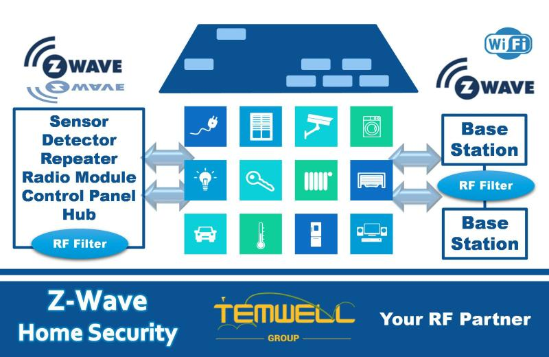 proimages/application/Home_Security_System/Home_Security_System-07.JPG