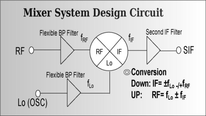 proimages/application/MIXER_SYSTEM/mixer_circuit1.jpg