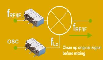 proimages/application/MIXER_SYSTEM/mixer_circuit4.jpg