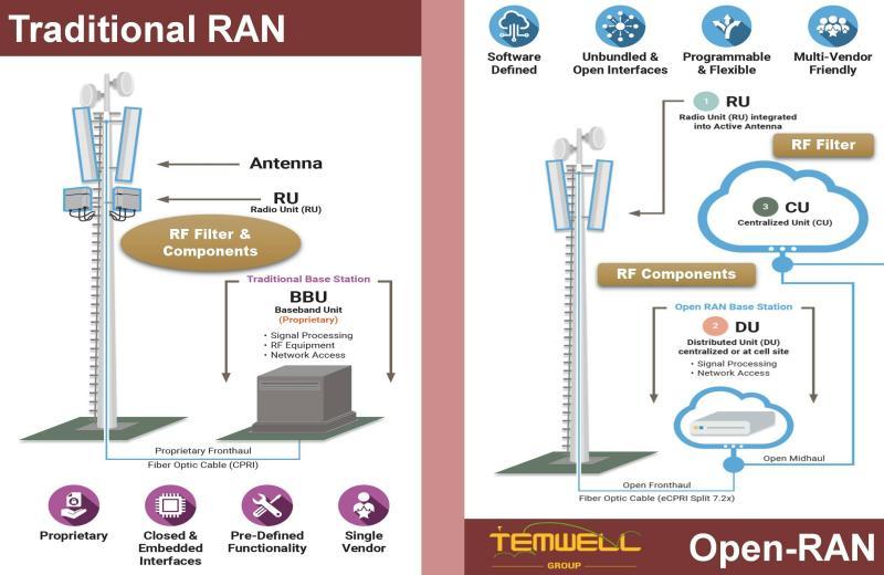 proimages/application/ORAN/ORAN-4.JPG