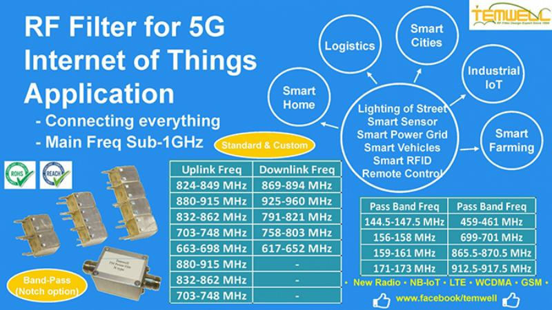proimages/application/RF_5G/IOT-HELICAL.jpg
