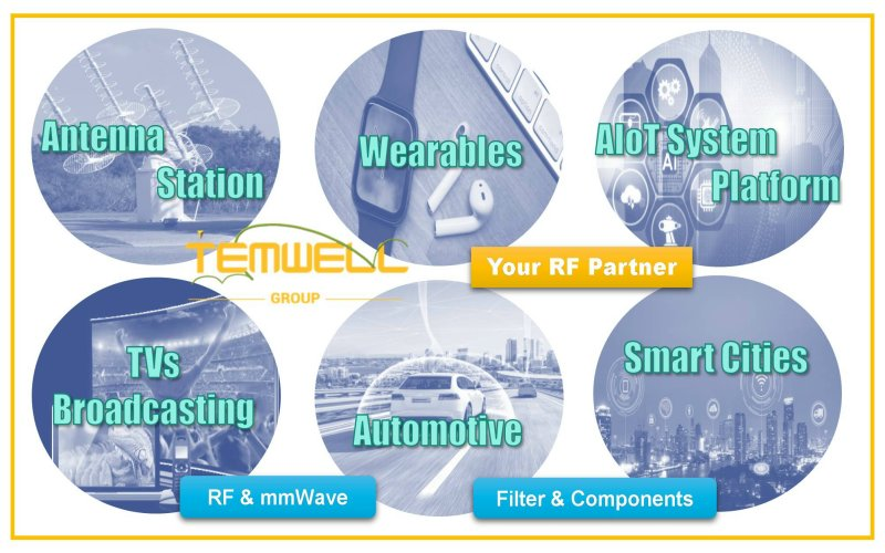 RF verification test applicated for various wireless communication fields by Temwell