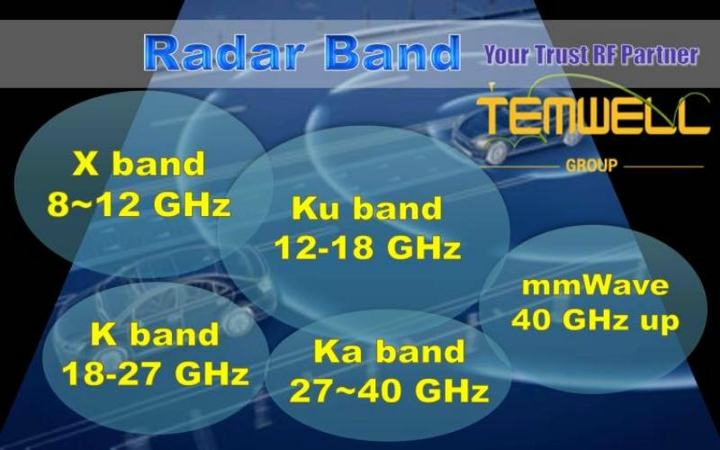 Temwell Brand of  RF Microwave Components used in Different Radar Band