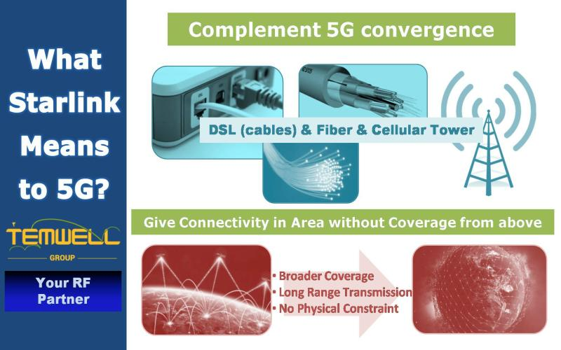 What Starlink Means to 5G? Temwell