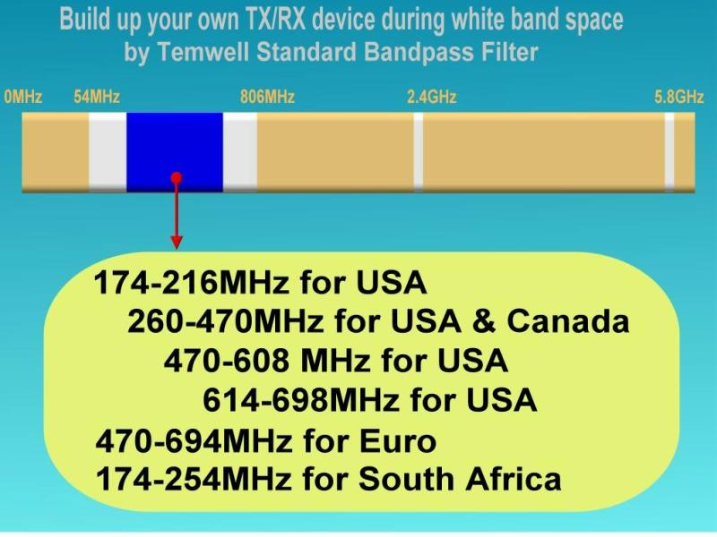 proimages/application/WhiteSpace/white_band_space-1.jpg