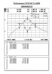 TTW3417A-240M-229M-curve