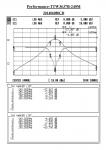 TTW3637B-240M-curve