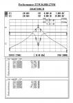 TTW3638B-275M-229M-curve