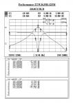 TTW3639B-325M-curve