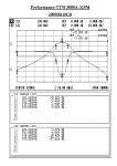 TTW3888A-325M-curve