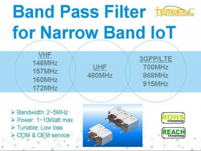 NB-IoT Using Filter