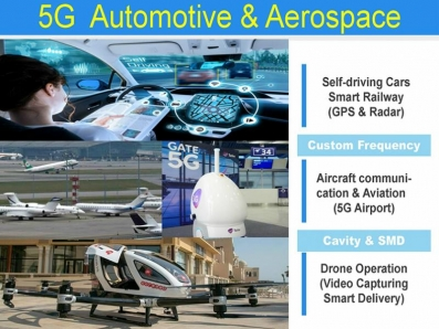 5G Automotive & Aerospace