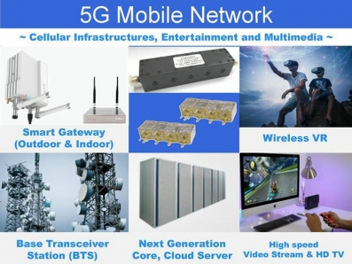 5G-Mobile Network Solution