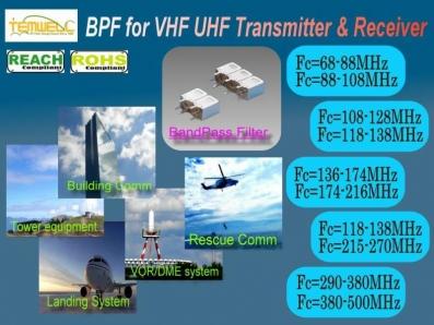 BPF For VHF UHF Transmitter & Receiver