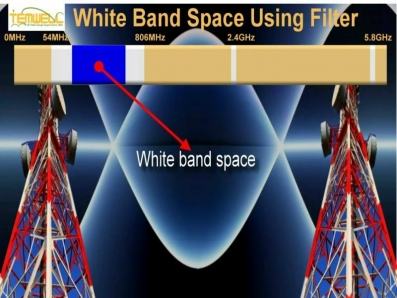 White Band Space Using Filter