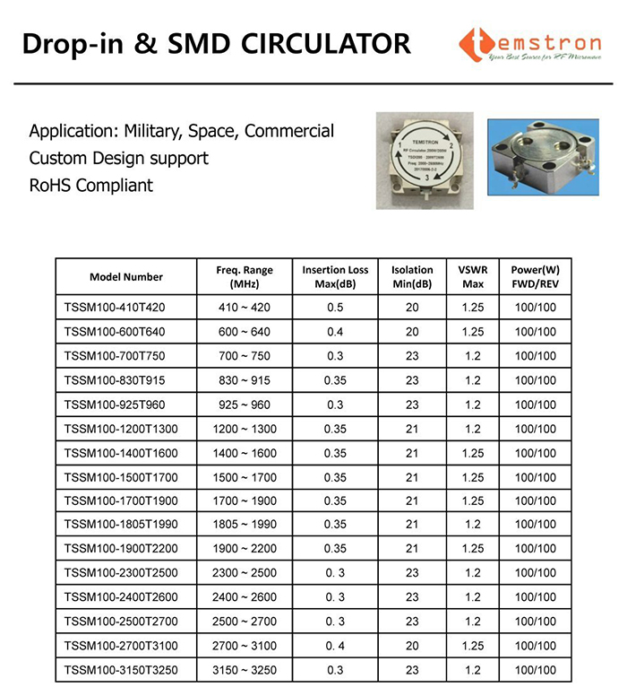 Drop-in & SMD CIRCULATOR by Temwell