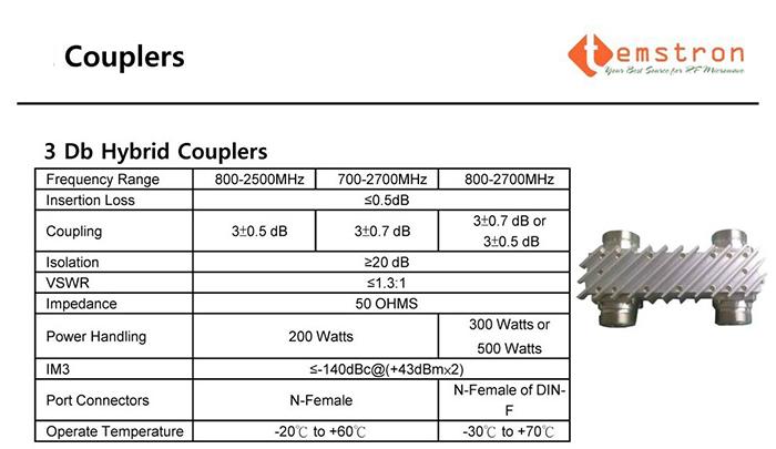 3 Db Hybrid RF Couplers by Temwell
