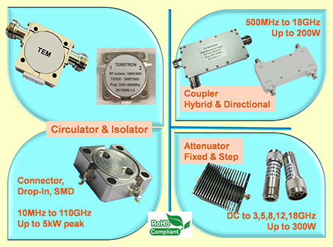 RF Microwave Components Supplier by Temwell
